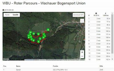 WBU Aggsbach – Bogenschießen in der schönen Wachau