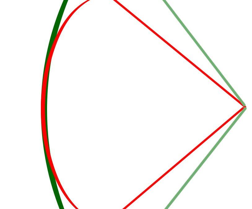 Bogenlänge – Auswirkungen, Empfehlung, Messung